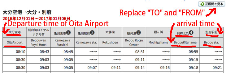 Access To Beppu Station from Oita Airport